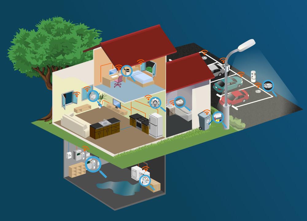 Potential eines LoRaWAN-Netzwerkes mit Sensoren für Parkraumüberwachung, Fenstersensoren oder Rauchwarnmelder